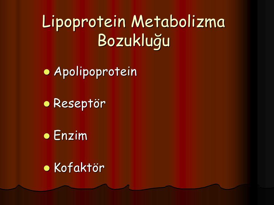 Lipoprotein Metabolizma Bozukluğu Apolipoprotein Apolipoprotein Reseptör Reseptör Enzim Enzim Kofaktör Kofaktör