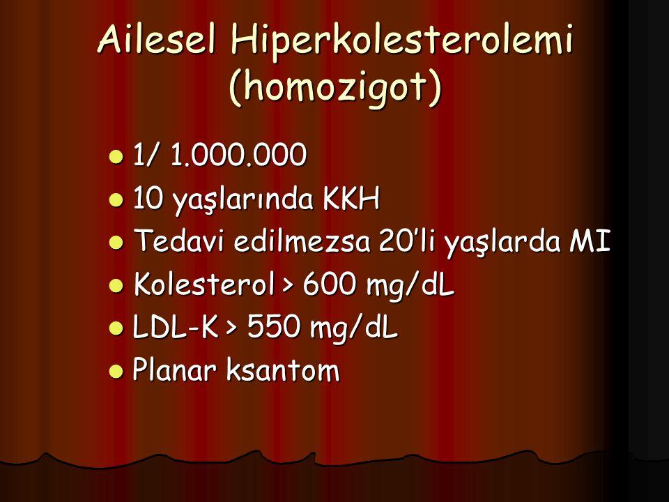 Ailesel Hiperkolesterolemi (homozigot) 1/ 1.000.000 1/ 1.000.000 10 yaşlarında KKH 10 yaşlarında KKH Tedavi edilmezsa 20'li yaşlarda MI Tedavi edilmezsa 20'li yaşlarda MI Kolesterol > 600 mg/dL Kolesterol > 600 mg/dL LDL-K > 550 mg/dL LDL-K > 550 mg/dL Planar ksantom Planar ksantom