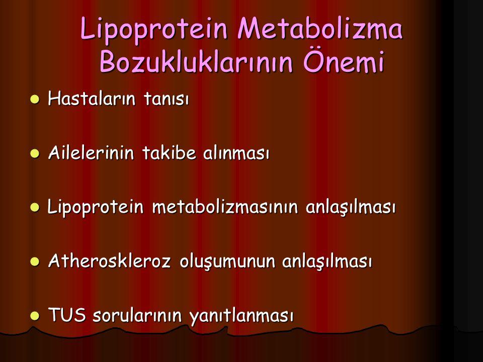 Lipoprotein Metabolizma Bozukluklarının Önemi Hastaların tanısı Hastaların tanısı Ailelerinin takibe alınması Ailelerinin takibe alınması Lipoprotein metabolizmasının anlaşılması Lipoprotein metabolizmasının anlaşılması Atheroskleroz oluşumunun anlaşılması Atheroskleroz oluşumunun anlaşılması TUS sorularının yanıtlanması TUS sorularının yanıtlanması