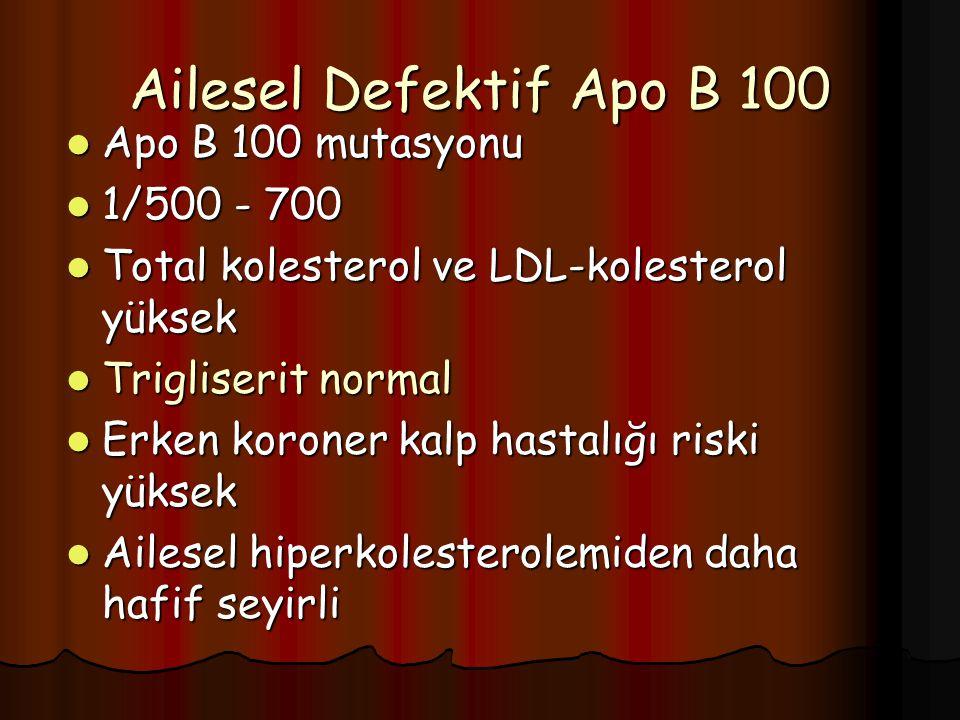 Ailesel Defektif Apo B 100 Apo B 100 mutasyonu Apo B 100 mutasyonu 1/500 - 700 1/500 - 700 Total kolesterol ve LDL-kolesterol yüksek Total kolesterol ve LDL-kolesterol yüksek Trigliserit normal Trigliserit normal Erken koroner kalp hastalığı riski yüksek Erken koroner kalp hastalığı riski yüksek Ailesel hiperkolesterolemiden daha hafif seyirli Ailesel hiperkolesterolemiden daha hafif seyirli
