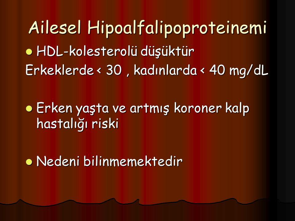 Ailesel Hipoalfalipoproteinemi HDL-kolesterolü düşüktür HDL-kolesterolü düşüktür Erkeklerde < 30, kadınlarda < 40 mg/dL Erken yaşta ve artmış koroner kalp hastalığı riski Erken yaşta ve artmış koroner kalp hastalığı riski Nedeni bilinmemektedir Nedeni bilinmemektedir