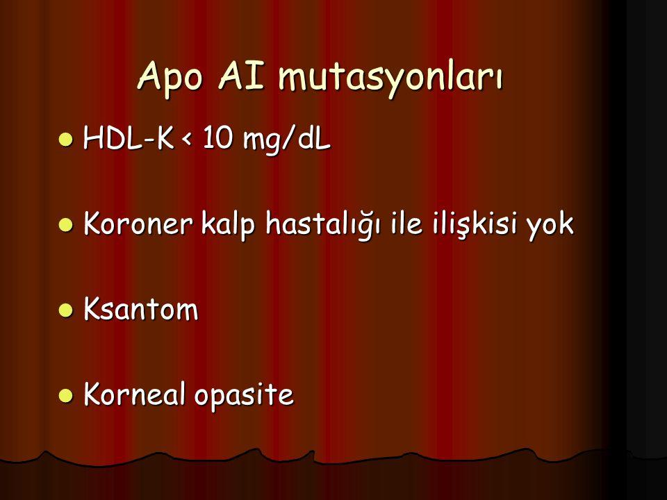 Apo AI mutasyonları HDL-K < 10 mg/dL HDL-K < 10 mg/dL Koroner kalp hastalığı ile ilişkisi yok Koroner kalp hastalığı ile ilişkisi yok Ksantom Ksantom Korneal opasite Korneal opasite