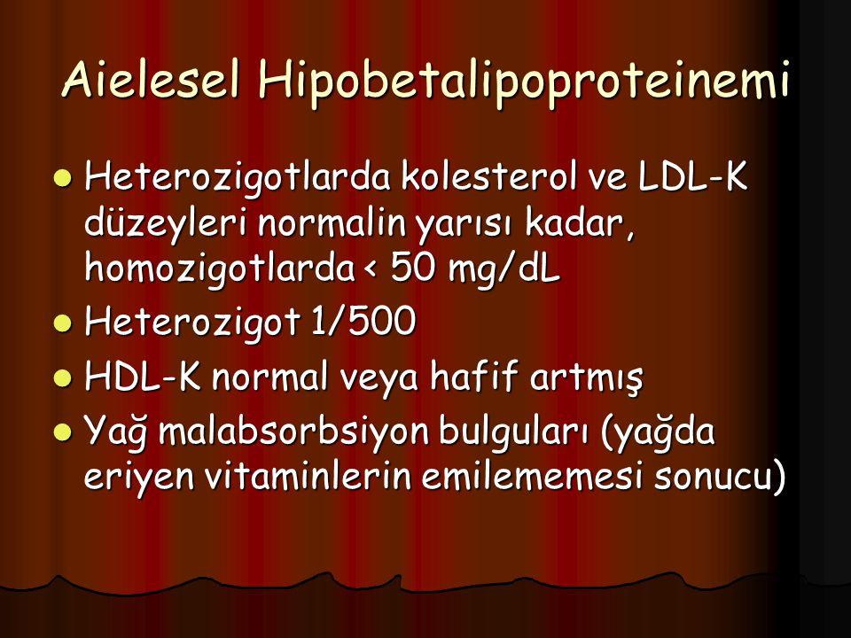 Aielesel Hipobetalipoproteinemi Heterozigotlarda kolesterol ve LDL-K düzeyleri normalin yarısı kadar, homozigotlarda < 50 mg/dL Heterozigotlarda kolesterol ve LDL-K düzeyleri normalin yarısı kadar, homozigotlarda < 50 mg/dL Heterozigot 1/500 Heterozigot 1/500 HDL-K normal veya hafif artmış HDL-K normal veya hafif artmış Yağ malabsorbsiyon bulguları (yağda eriyen vitaminlerin emilememesi sonucu) Yağ malabsorbsiyon bulguları (yağda eriyen vitaminlerin emilememesi sonucu)