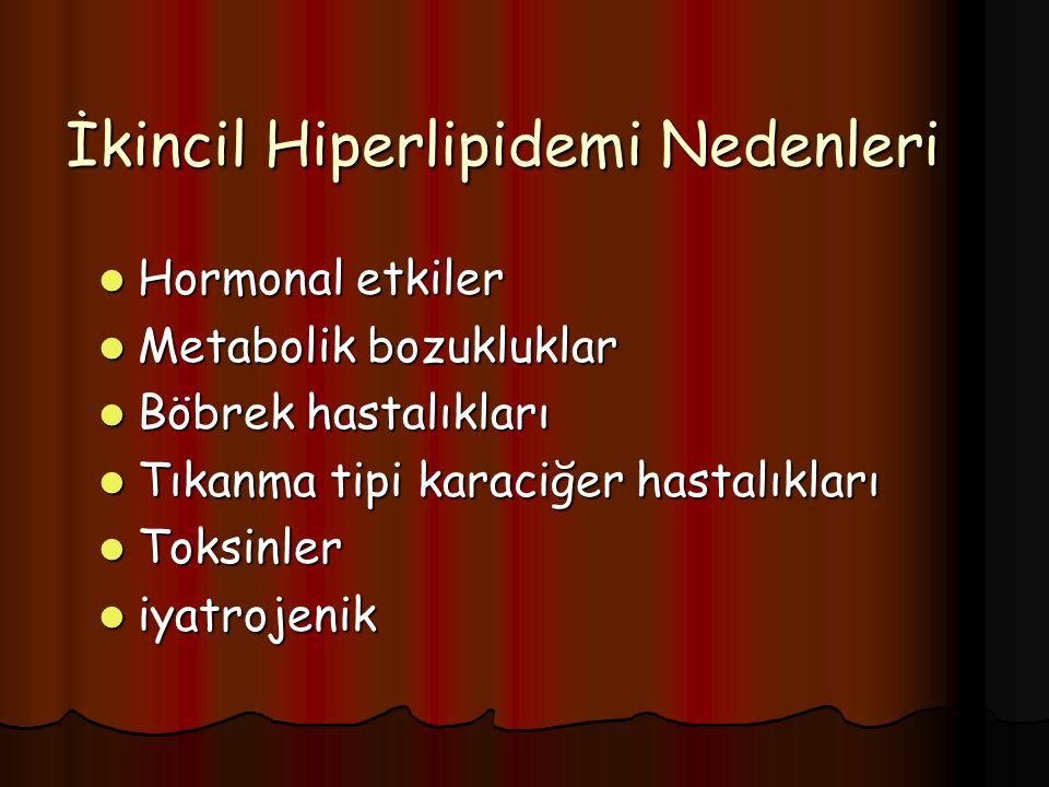 İkincil Hiperlipidemi Nedenleri Hormonal etkiler Hormonal etkiler Metabolik bozukluklar Metabolik bozukluklar Böbrek hastalıkları Böbrek hastalıkları