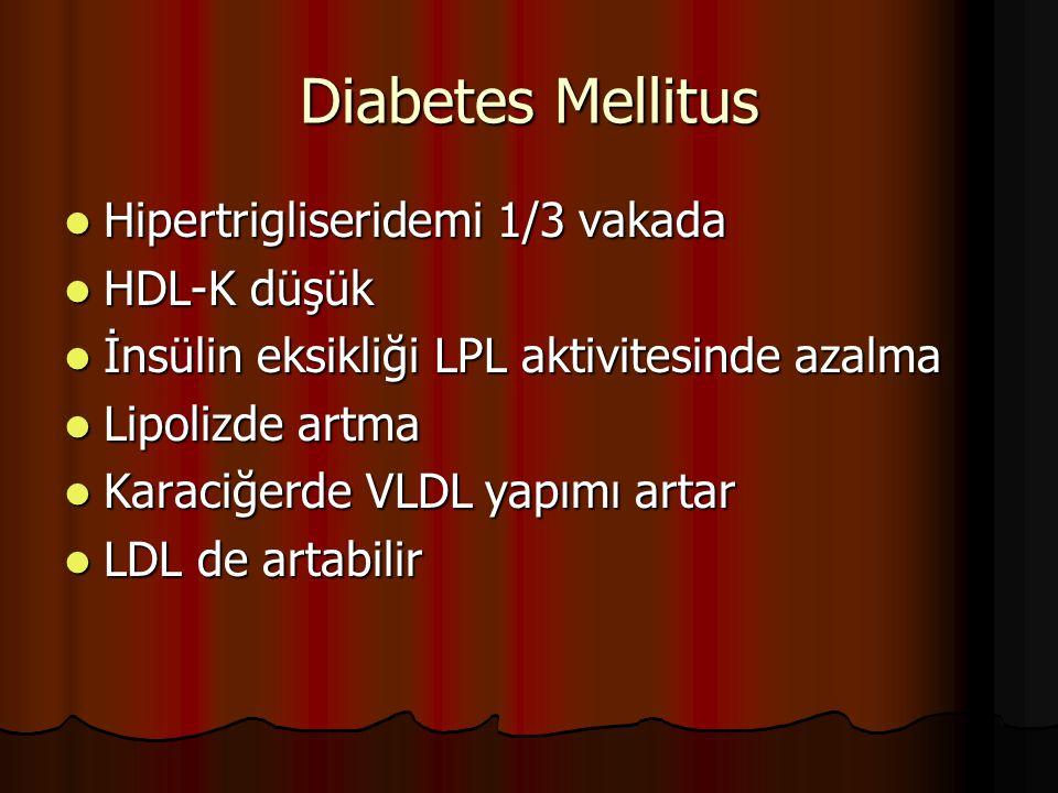 Diabetes Mellitus Hipertrigliseridemi 1/3 vakada Hipertrigliseridemi 1/3 vakada HDL-K düşük HDL-K düşük İnsülin eksikliği LPL aktivitesinde azalma İns