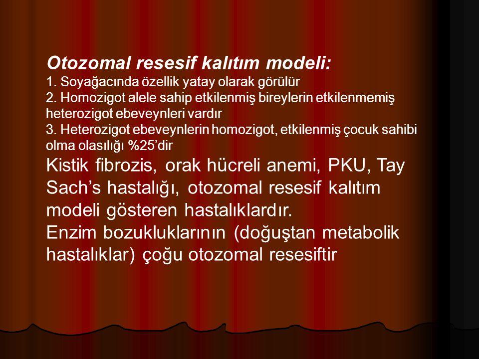 Otozomal resesif kalıtım modeli: 1.Soyağacında özellik yatay olarak görülür 2.