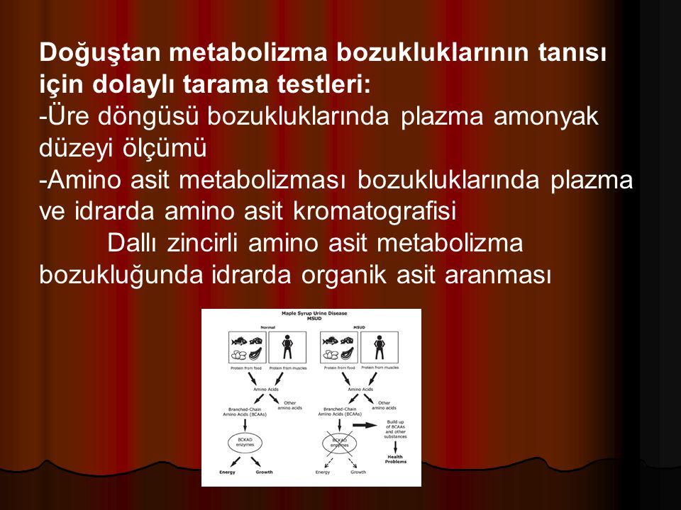 Doğuştan metabolizma bozukluklarının tanısı için dolaylı tarama testleri: -Üre döngüsü bozukluklarında plazma amonyak düzeyi ölçümü -Amino asit metabolizması bozukluklarında plazma ve idrarda amino asit kromatografisi Dallı zincirli amino asit metabolizma bozukluğunda idrarda organik asit aranması