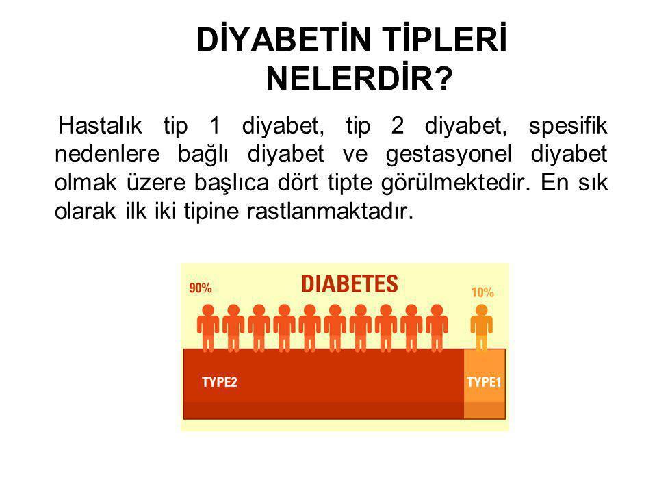 DİYABETİN TİPLERİ NELERDİR? Hastalık tip 1 diyabet, tip 2 diyabet, spesifik nedenlere bağlı diyabet ve gestasyonel diyabet olmak üzere başlıca dört ti