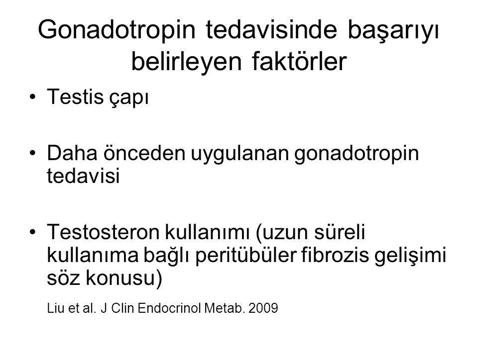Gonadotropin tedavisinde başarıyı belirleyen faktörler Testis çapı Daha önceden uygulanan gonadotropin tedavisi Testosteron kullanımı (uzun süreli kullanıma bağlı peritübüler fibrozis gelişimi söz konusu) Liu et al.