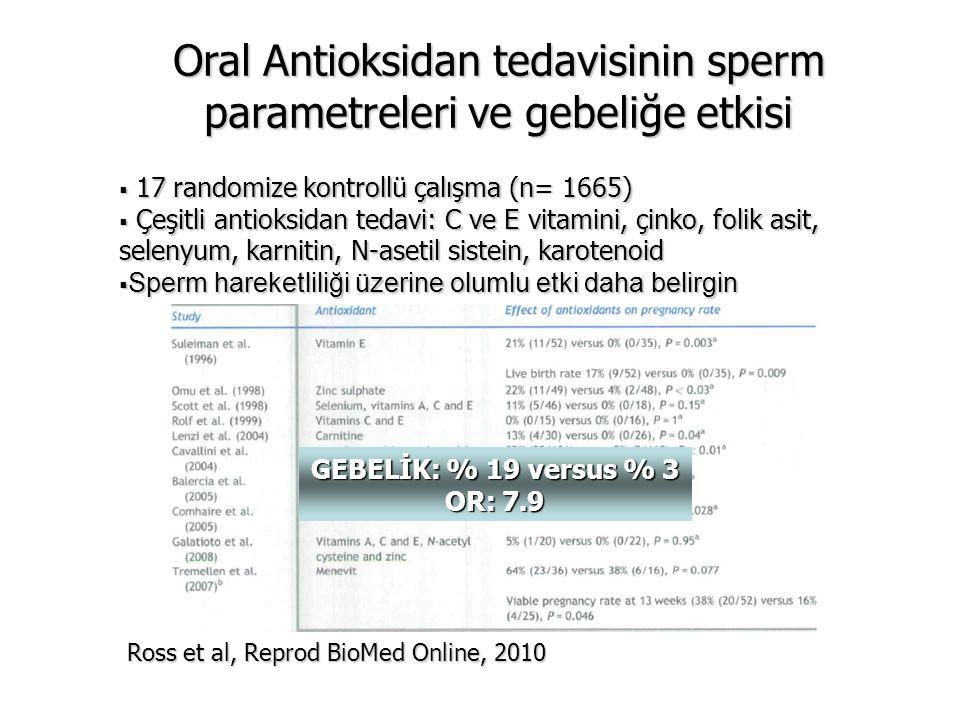 Oral Antioksidan tedavisinin sperm parametreleri ve gebeliğe etkisi  17 randomize kontrollü çalışma (n= 1665)  Çeşitli antioksidan tedavi: C ve E vitamini, çinko, folik asit, selenyum, karnitin, N-asetil sistein, karotenoid  Sperm hareketliliği üzerine olumlu etki daha belirgin Ross et al, Reprod BioMed Online, 2010 GEBELİK: % 19 versus % 3 OR: 7.9