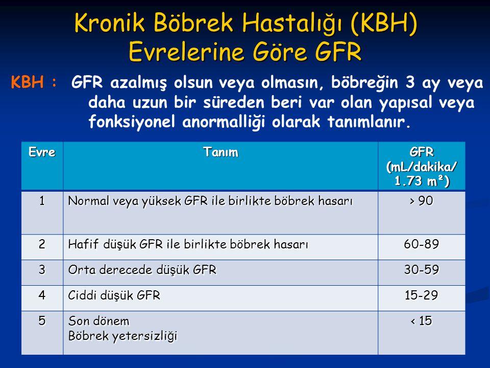 Kronik Böbrek Hastalı ğ ı (KBH) Evrelerine Göre GFR EvreTanımGFR (mL/dakika/ 1.73 m²) 1 Normal veya yüksek GFR ile birlikte böbrek hasarı > 90 2 Hafif