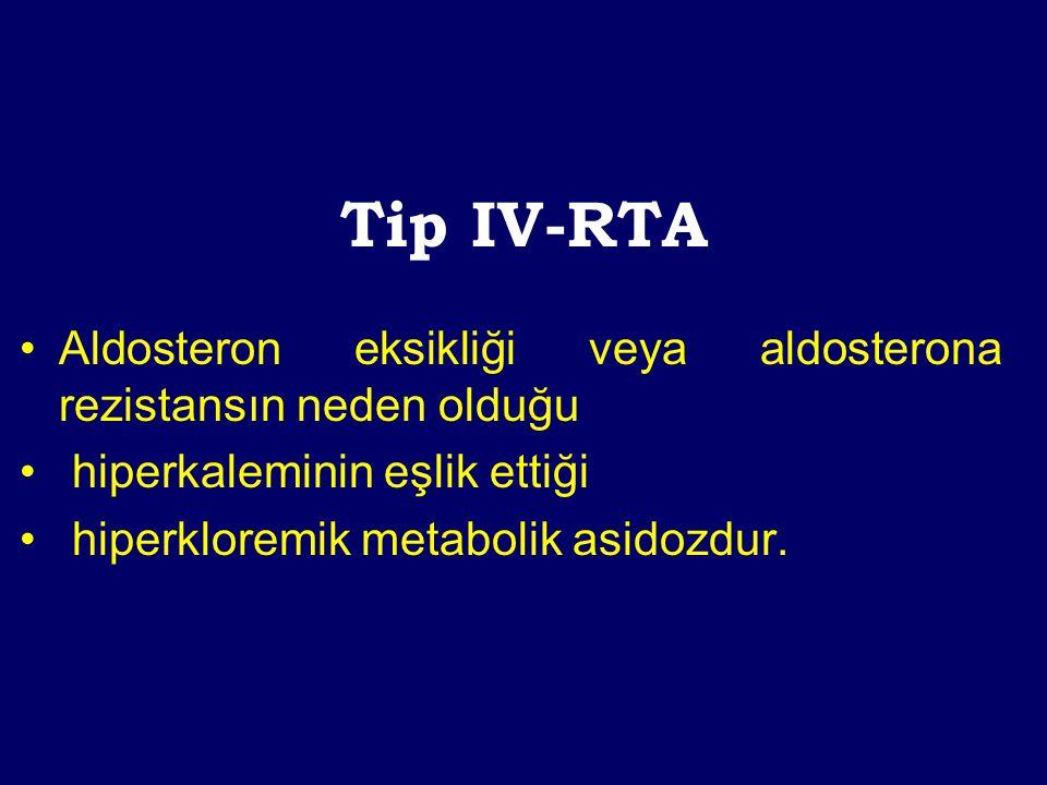 Tip-4 RTA Etiyoloji Konjenital adrenal hiperplazi (hiperaldosteronizm) Pseudohipoaldosteronizm tip 1-2 Primer hipoaldosteronizm Obstrüktif üropati ( tübülointertisyel hastalıklar) İlaçlara bağlı (ACEI, Siklosporin,Spironolakton)