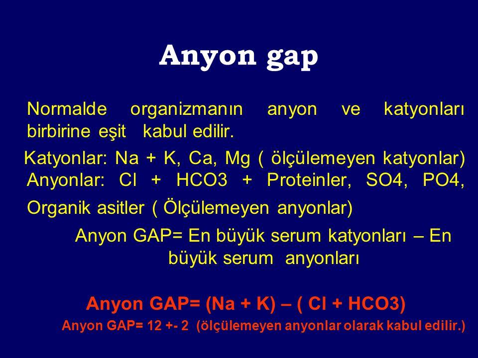 Metabolik Asidoz-1 1)Anyon GAP'ın arttığı (organik) metabolik asidoz: Anyon gap Bikarbonat Klor: normal a)Laktat Birikimi: O2 nin yetersiz taşınımı veya yetersiz utilizasyonu b)Ketoasid üretiminin arttığı: DM' ta ve alkol kullanımında c)Toksin ve ilaçlara bağlı: Metanol (asidoz+ozmolar gap artar), etilen glikol, salisilat d)Üremi: Asidoz (Amonyum sekresyonu azalıyor, amonyum retansiyonuna bağlı anyon gap düşüyor)