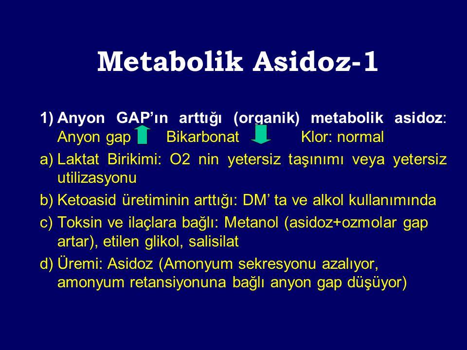 2)Hiperkloremik metabolik asidoz: a)Anyon GAP= ( Na ) - ( Cl + HCO3 ) = 12+2 olması durumunda kan gazlarına bakılarak hiperkloremik metabolik asidoz olduğu doğrulanır.