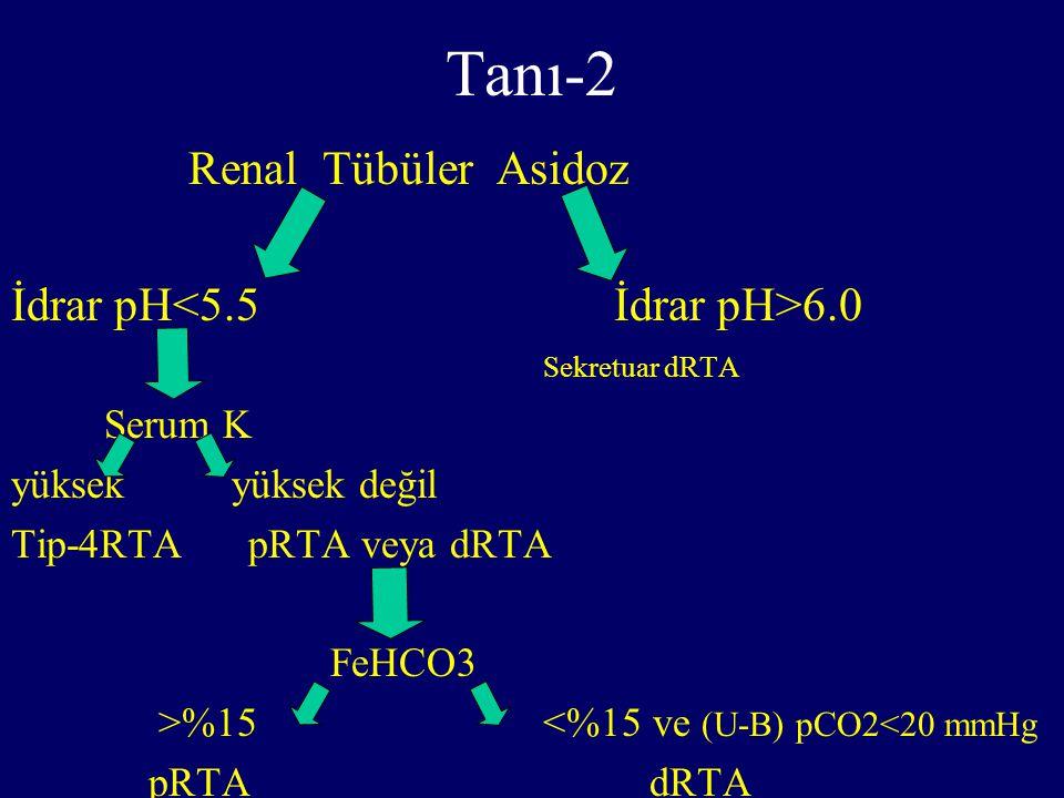 TEDAVİ Alkali tedavi 3 meq/kg/gün, bölünmüş dozlarda başlanır.