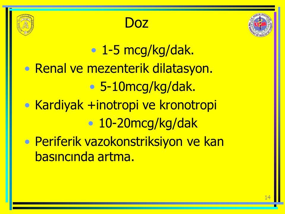 Doz 1-5 mcg/kg/dak. Renal ve mezenterik dilatasyon. 5-10mcg/kg/dak. Kardiyak +inotropi ve kronotropi 10-20mcg/kg/dak Periferik vazokonstriksiyon ve ka