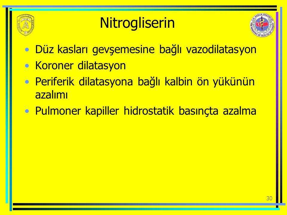 Nitrogliserin Düz kasları gevşemesine bağlı vazodilatasyon Koroner dilatasyon Periferik dilatasyona bağlı kalbin ön yükünün azalımı Pulmoner kapiller