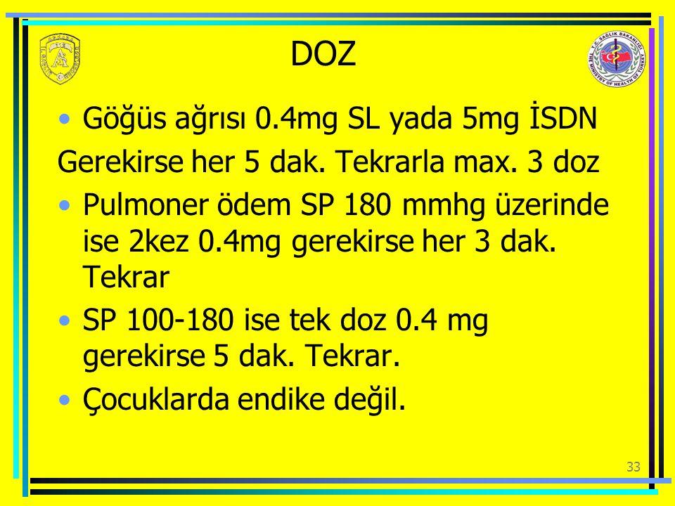 DOZ Göğüs ağrısı 0.4mg SL yada 5mg İSDN Gerekirse her 5 dak. Tekrarla max. 3 doz Pulmoner ödem SP 180 mmhg üzerinde ise 2kez 0.4mg gerekirse her 3 dak