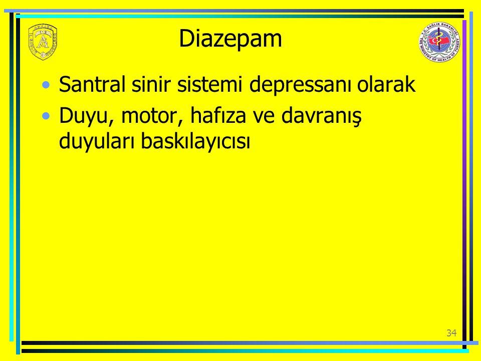 Diazepam Santral sinir sistemi depressanı olarak Duyu, motor, hafıza ve davranış duyuları baskılayıcısı 34