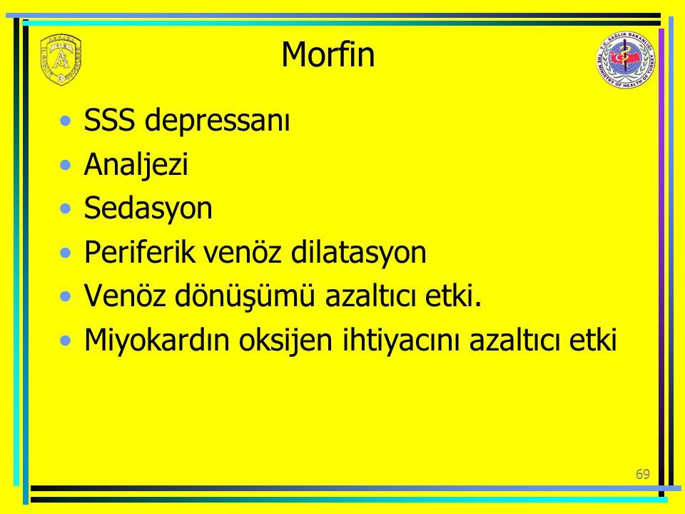 Morfin SSS depressanı Analjezi Sedasyon Periferik venöz dilatasyon Venöz dönüşümü azaltıcı etki. Miyokardın oksijen ihtiyacını azaltıcı etki 69