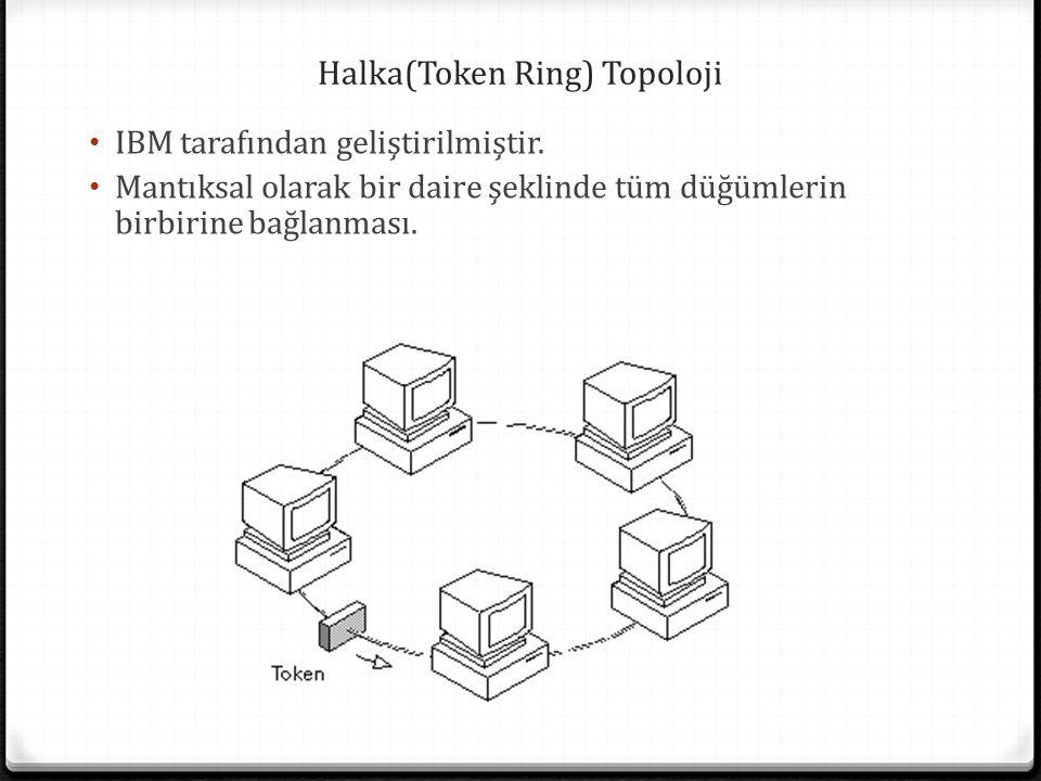 Halka(Token Ring) Topoloji IBM tarafından geliştirilmiştir.