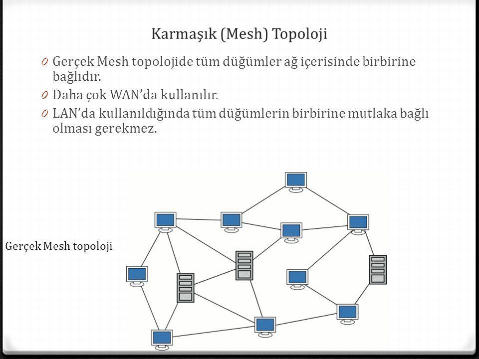 Karmaşık (Mesh) Topoloji 0 Gerçek Mesh topolojide tüm düğümler ağ içerisinde birbirine bağlıdır.