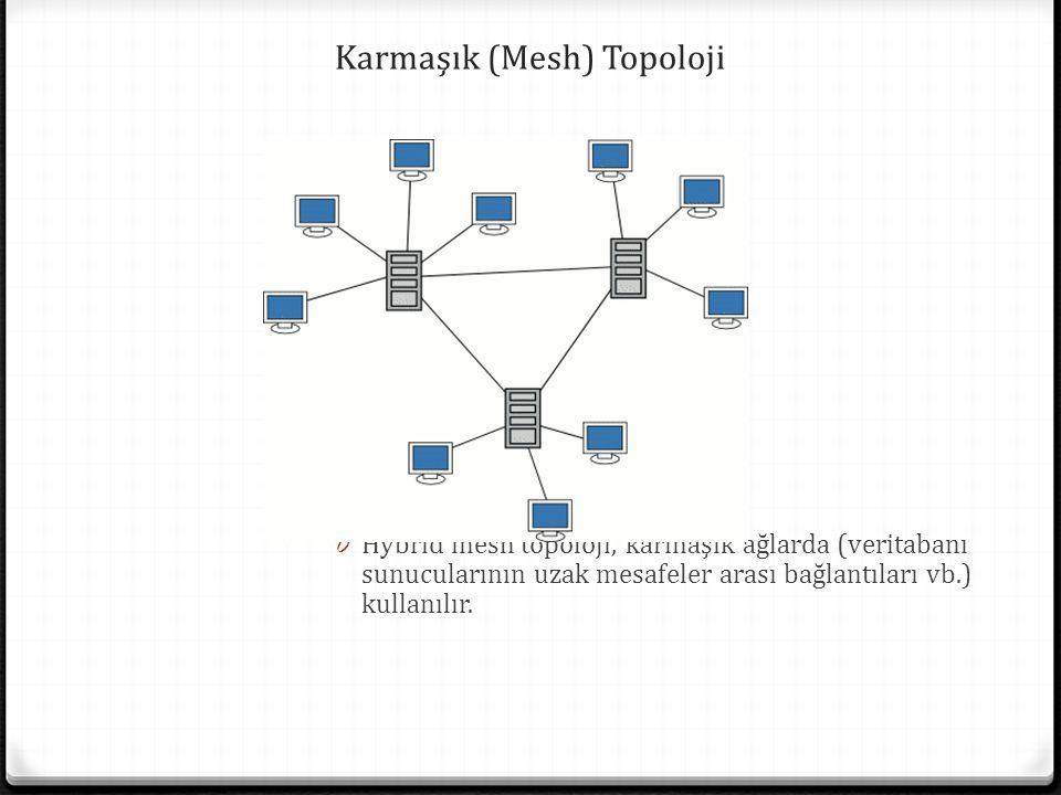 Karmaşık (Mesh) Topoloji 0 Hybrid mesh topoloji, karmaşık ağlarda (veritabanı sunucularının uzak mesafeler arası bağlantıları vb.) kullanılır.