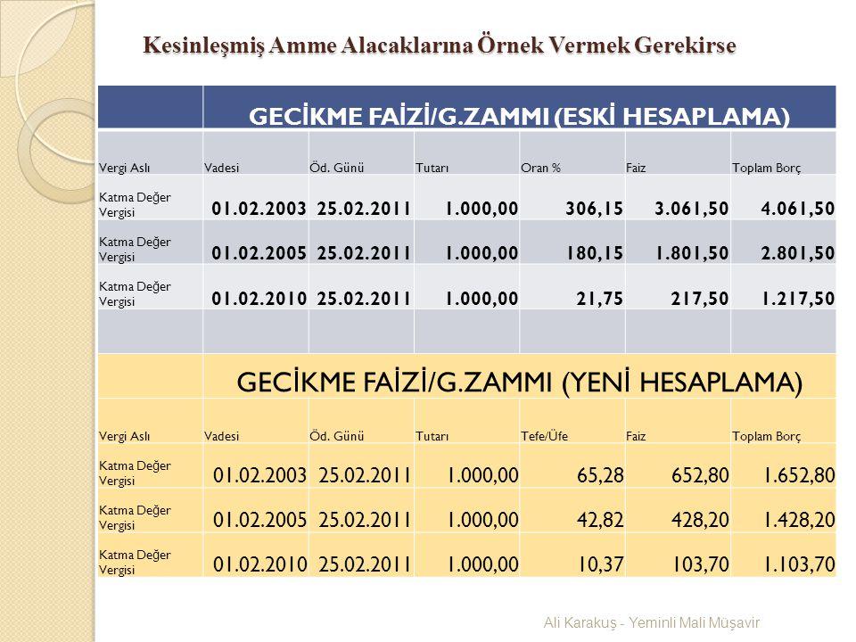 GEL İ R VERG İ S İ MATRAH ARTIRIM TABLOSU ( İŞLETME DEFTERİ TUTANLAR ) Yıl Matrah Artırım Oranı (%) Asgari Artırım Tutarı (TL) Vergi Oranı (%) Beyannamesini ve Vergisini Aksatmayanlar a (%) 2006306.3702015 2007256.8802015 2008207.4802015 2009158.1502015 Ali Karakuş - Yeminli Mali Müşavir