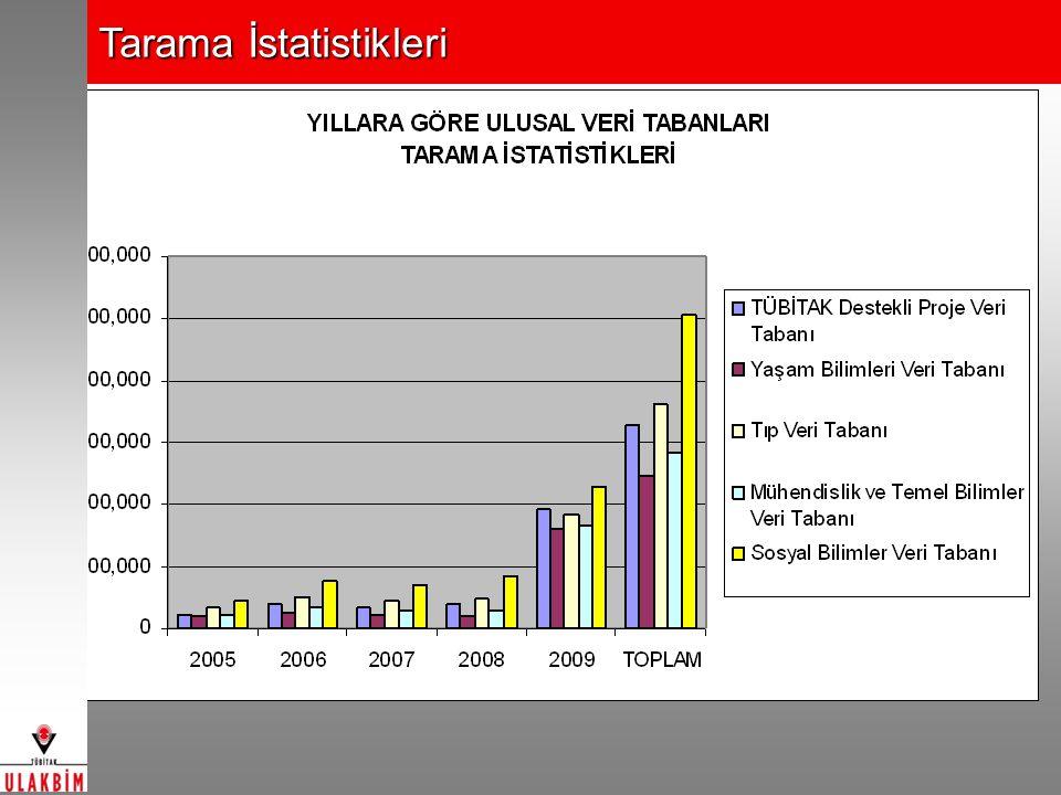 Tarama İstatistikleri