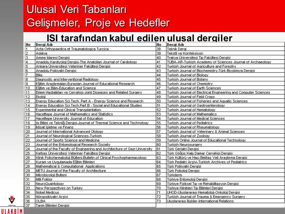ISI tarafından kabul edilen ulusal dergiler Ulusal Veri Tabanları Gelişmeler, Proje ve Hedefler
