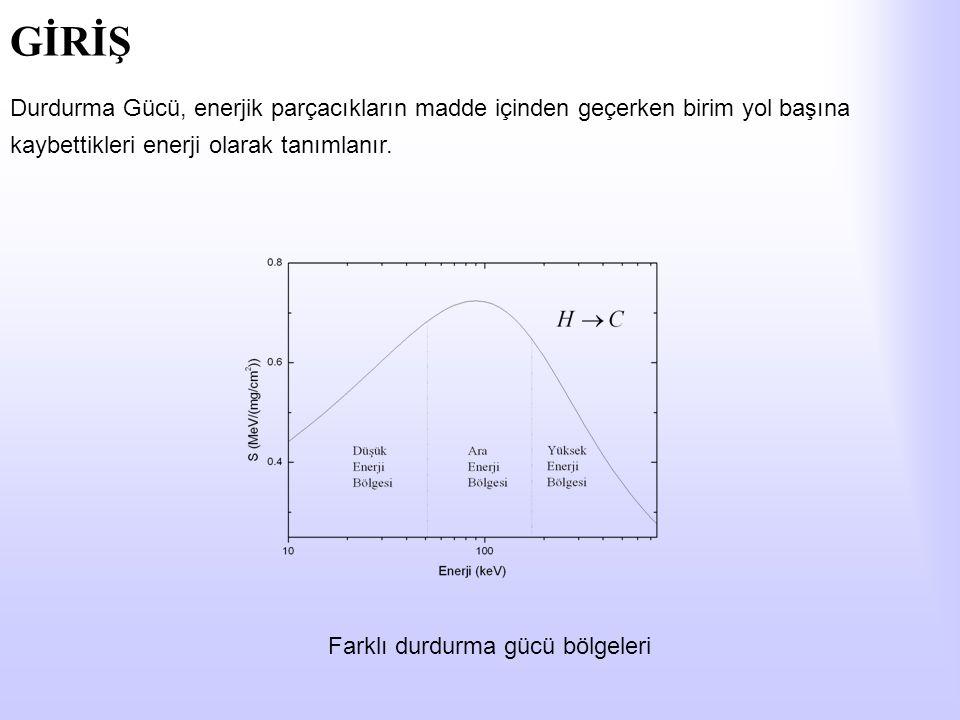 GİRİŞ Durdurma Gücü, enerjik parçacıkların madde içinden geçerken birim yol başına kaybettikleri enerji olarak tanımlanır.