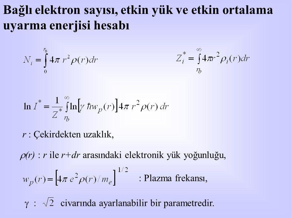 Bağlı elektron sayısı, etkin yük ve etkin ortalama uyarma enerjisi hesabı r : Çekirdekten uzaklık,  (r) : r ile r+dr arasındaki elektronik yük yoğunluğu, : Plazma frekansı,  : civarında ayarlanabilir bir parametredir.