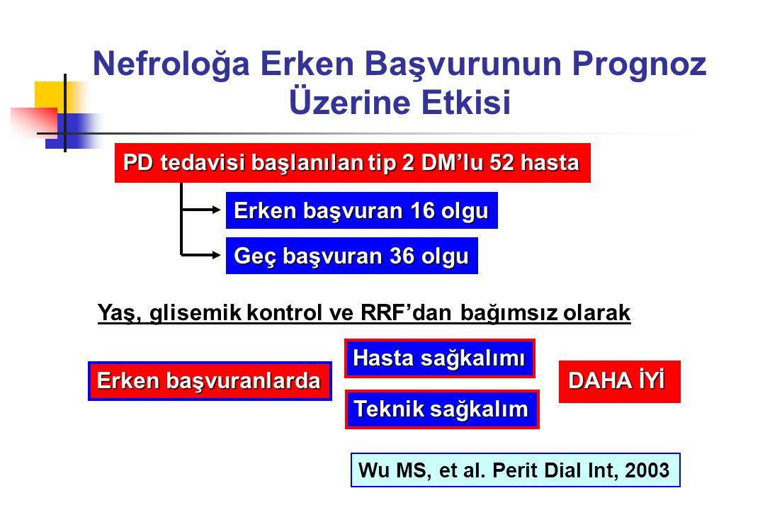 Nefroloğa Erken Başvurunun Prognoz Üzerine Etkisi Erken başvuran 16 olgu Geç başvuran 36 olgu Yaş, glisemik kontrol ve RRF'dan bağımsız olarak Erken b