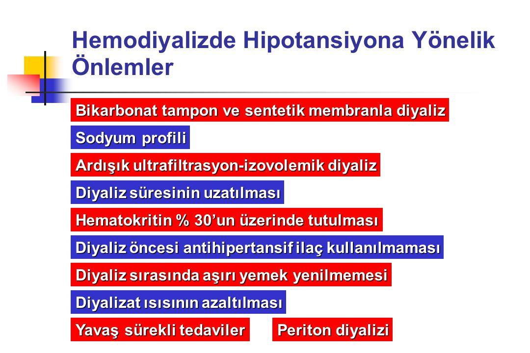 Hemodiyalizde Hipotansiyona Yönelik Önlemler Bikarbonat tampon ve sentetik membranla diyaliz Sodyum profili Ardışık ultrafiltrasyon-izovolemik diyaliz