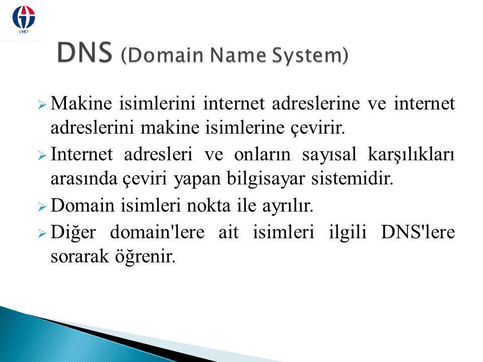  IP (Internet Protocol) ◦ Her bir internet adresine 4 haneli bir numara karşılık gelir.