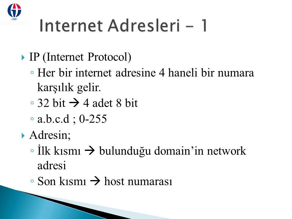  IP (Internet Protocol) ◦ Her bir internet adresine 4 haneli bir numara karşılık gelir. ◦ 32 bit  4 adet 8 bit ◦ a.b.c.d ; 0-255  Adresin; ◦ İlk kı