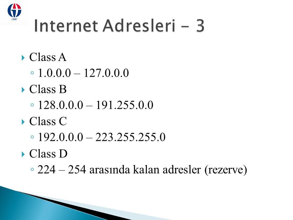  Class A ◦ 1.0.0.0 – 127.0.0.0  Class B ◦ 128.0.0.0 – 191.255.0.0  Class C ◦ 192.0.0.0 – 223.255.255.0  Class D ◦ 224 – 254 arasında kalan adresle