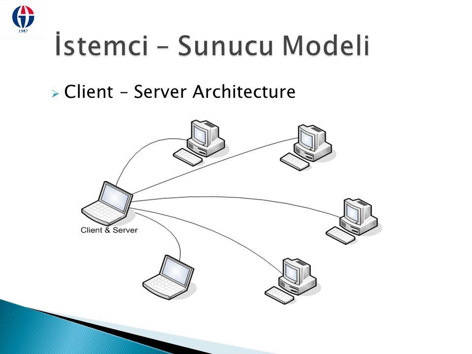  Client – Server Architecture