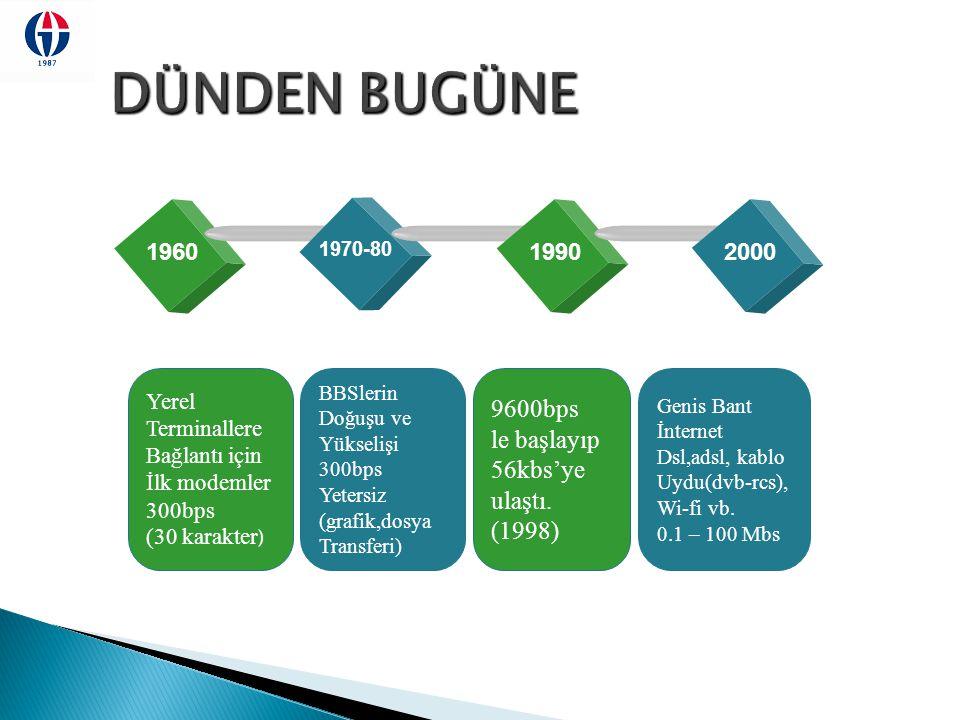 1960 1970-80 19902000 Yerel Terminallere Bağlantı için İlk modemler 300bps (30 karakter ) BBSlerin Doğuşu ve Yükselişi 300bps Yetersiz (grafik,dosya T