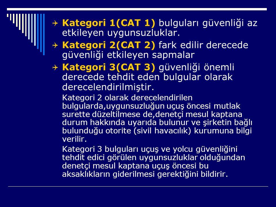  Kategori 1(CAT 1) bulguları güvenliği az etkileyen uygunsuzluklar.  Kategori 2(CAT 2) fark edilir derecede güvenliği etkileyen sapmalar  Kategori