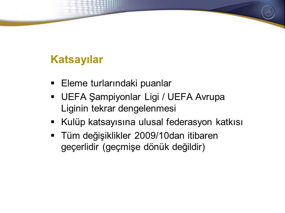 General Secretaries/CEOs meeting 28-29 October 2008 Katsayılar  Eleme turlarındaki puanlar  UEFA Şampiyonlar Ligi / UEFA Avrupa Liginin tekrar denge