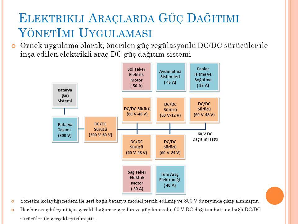 E LEKTRIKLI A RAÇLARDA G ÜÇ D AĞITIMI Y ÖNET I MI U YGULAMASI Örnek uygulama olarak, önerilen güç regülasyonlu DC/DC sürücüler ile inşa edilen elektri