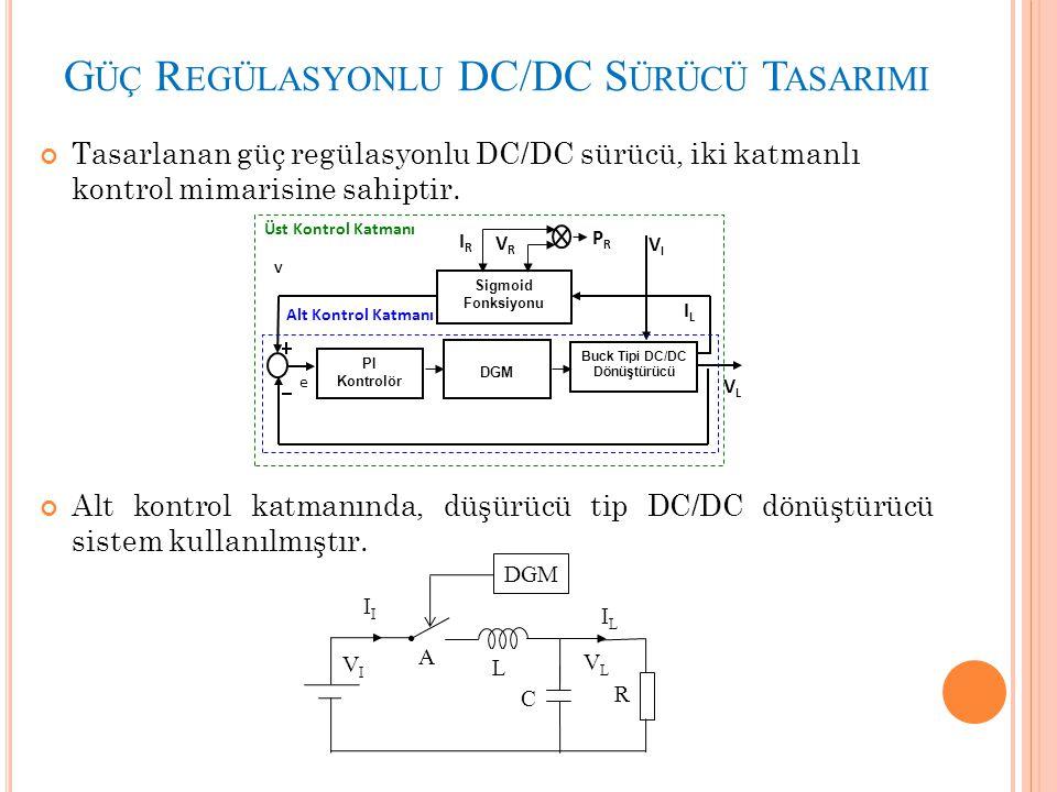 G ÜÇ R EGÜLASYONLU DC/DC S ÜRÜCÜ T ASARIMI Tasarlanan güç regülasyonlu DC/DC sürücü, iki katmanlı kontrol mimarisine sahiptir. Alt kontrol katmanında,