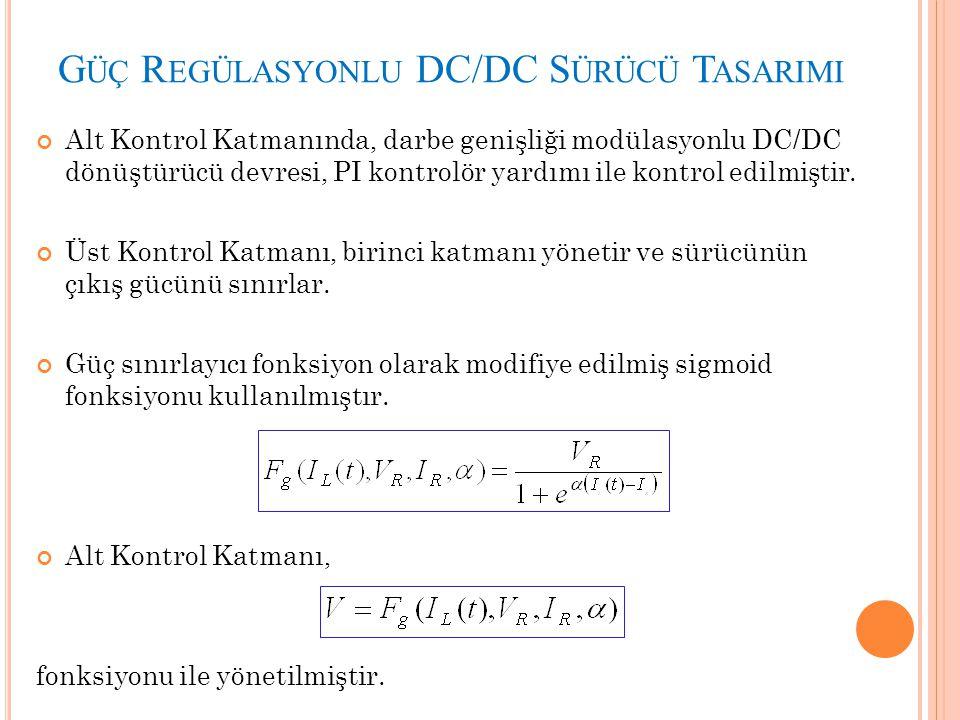 G ÜÇ R EGÜLASYONLU DC/DC S ÜRÜCÜ T ASARIMI Alt Kontrol Katmanında, darbe genişliği modülasyonlu DC/DC dönüştürücü devresi, PI kontrolör yardımı ile ko