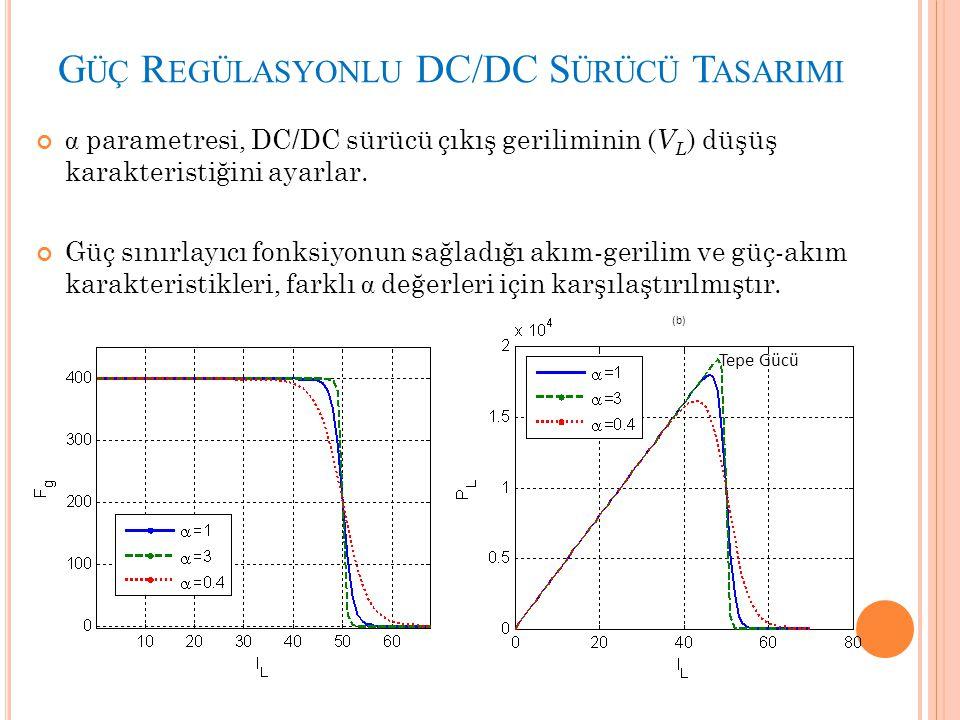 G ÜÇ R EGÜLASYONLU DC/DC S ÜRÜCÜ T ASARIMI α parametresi, DC/DC sürücü çıkış geriliminin ( V L ) düşüş karakteristiğini ayarlar. Güç sınırlayıcı fonks