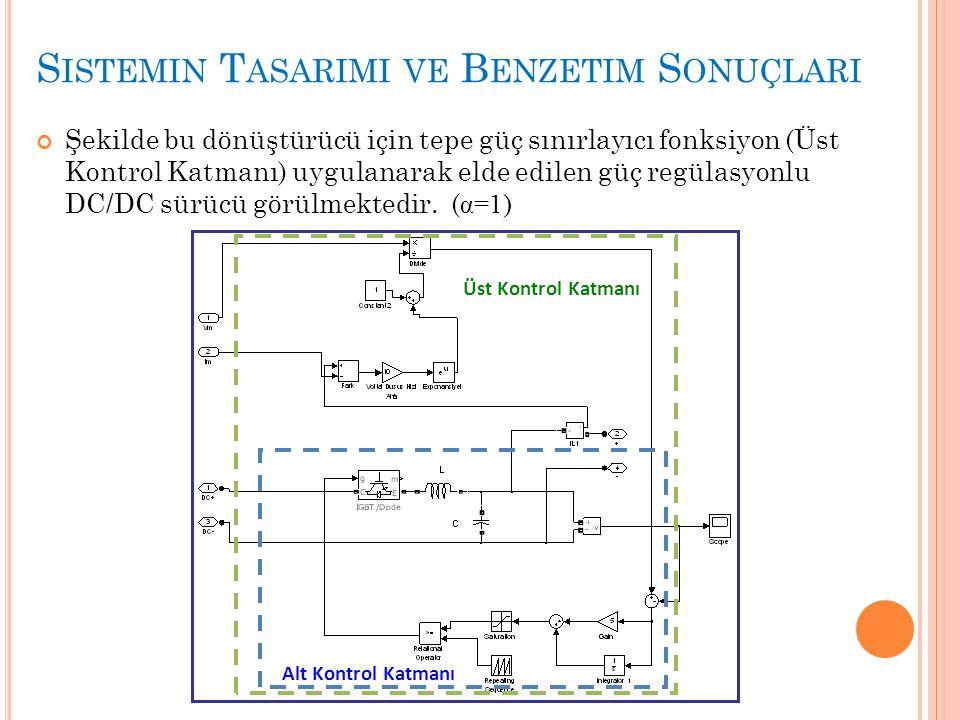 S ISTEMIN T ASARIMI VE B ENZETIM S ONUÇLARI Şekilde bu dönüştürücü için tepe güç sınırlayıcı fonksiyon (Üst Kontrol Katmanı) uygulanarak elde edilen g