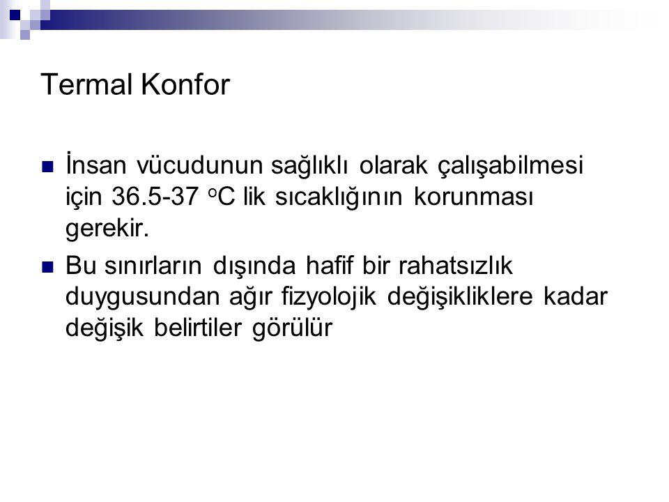Termal Konfor İnsan vücudunun sağlıklı olarak çalışabilmesi için 36.5-37 o C lik sıcaklığının korunması gerekir.