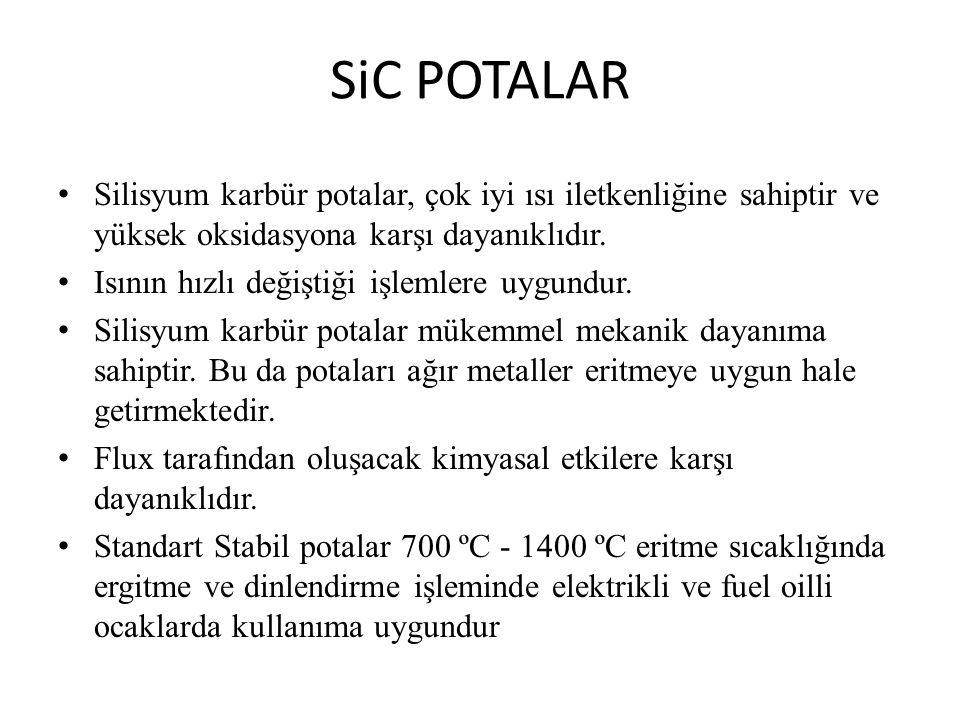 SiC POTALAR Silisyum karbür potalar, çok iyi ısı iletkenliğine sahiptir ve yüksek oksidasyona karşı dayanıklıdır.