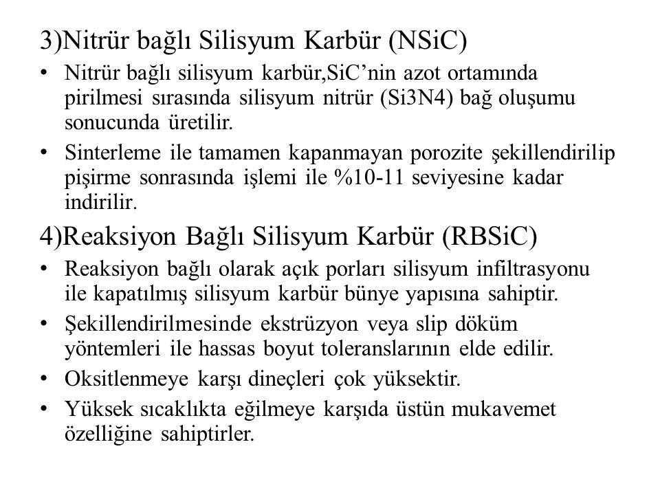 3)Nitrür bağlı Silisyum Karbür (NSiC) Nitrür bağlı silisyum karbür,SiC'nin azot ortamında pirilmesi sırasında silisyum nitrür (Si3N4) bağ oluşumu sonucunda üretilir.