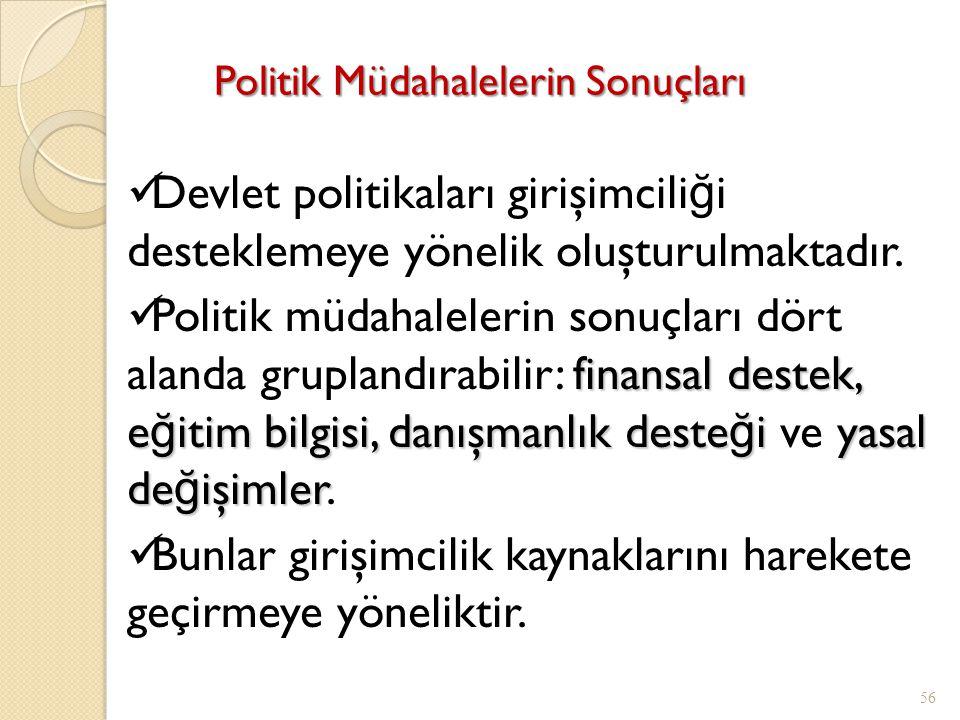 Politik Müdahalelerin Sonuçları 56 Devlet politikaları girişimcili ğ i desteklemeye yönelik oluşturulmaktadır.